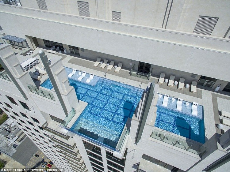 What is a sky pool?